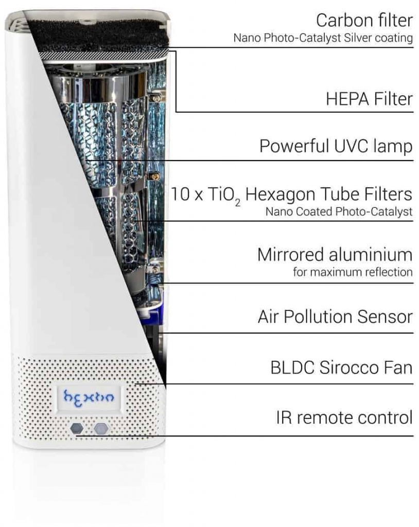 ESS Radic8 hextio Air Filtration System cutout