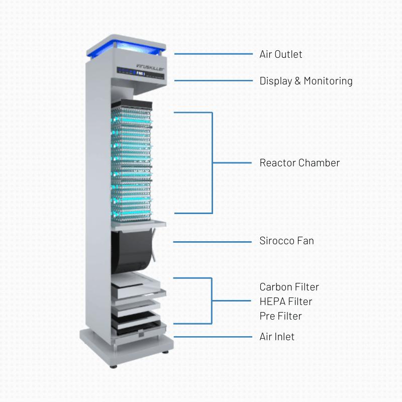 ESS Radic8 VK103 Air Filtration System cutout